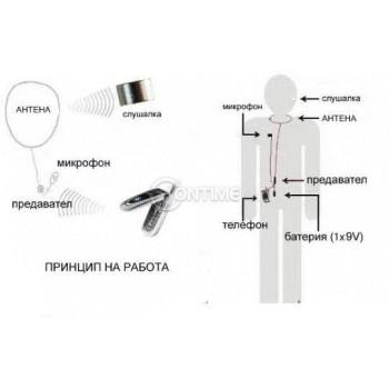 Най-малката магнитна микрослушалка