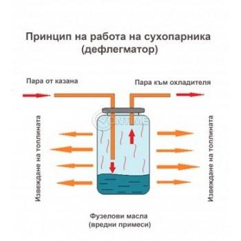 Казан за ракия Интелигент 12 15 или 20 литра обем