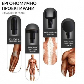Мускулен фасциален масажор Fascial Gun, акумулаторна батерия, болки, отслабване